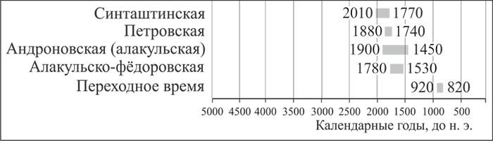 alakul_molodin1.jpg